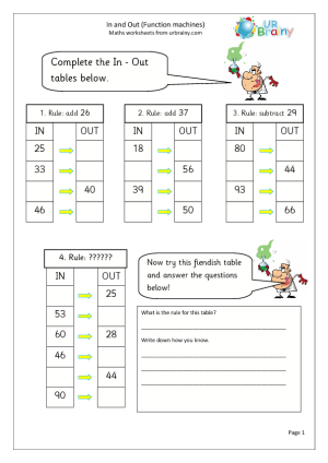 In Out Function Machines on division patterns worksheet