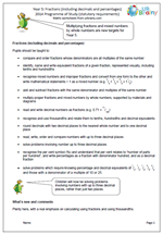 Year 5 Fractions Programme of Study