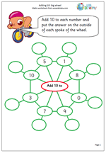 math worksheet : year 1 addition worksheets  urbrainy : Addition Worksheets Year 1