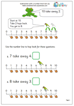 Subtract With a Number Line